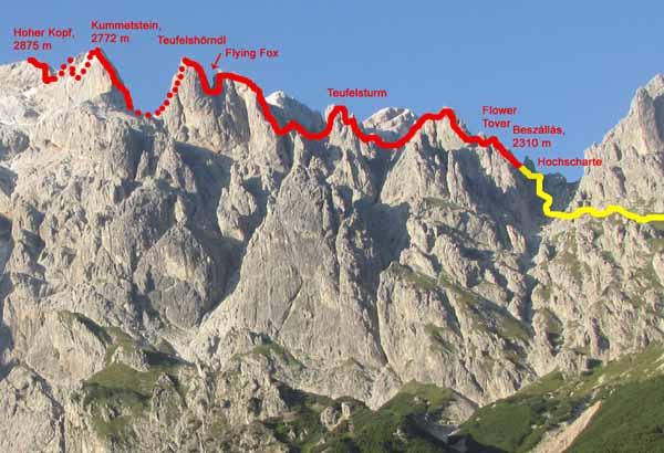 Klettersteig Königsjodler : Hochkönig königsjodler klettersteig mit bergführer